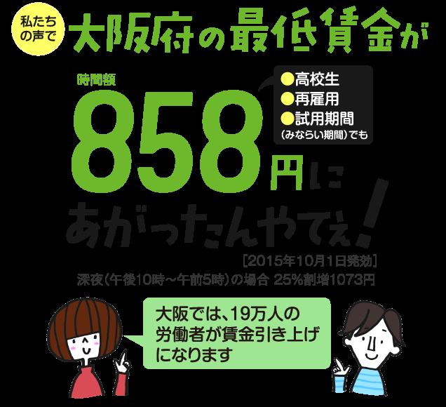 私たちの声で大阪府の最低賃金が(高校生・再雇用・試用期間[みならい期間]でも)時間額858円にあがったんやてぇ!※2015年10月1日発効 大阪では19万人の労働者が賃金引き上げになります