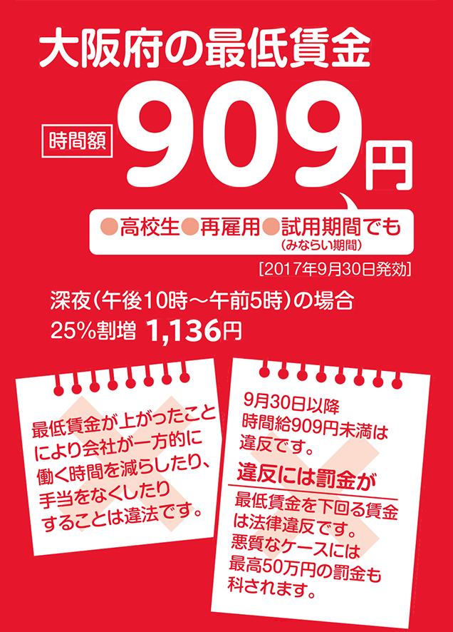 大阪府の最低賃金時間額909円 [高校生・再雇用・試用期間(みならい期間)でも][2017年9月30日発効]深夜(午後10時~午前5時)の場合 25%割増1136円