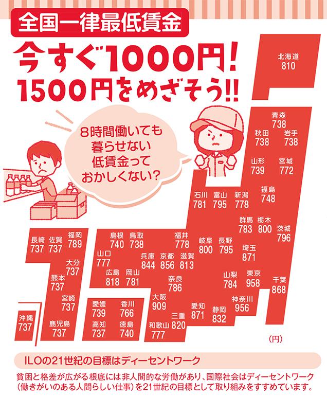 いますぐ1000円!1500円をめざそう!!